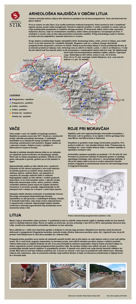 Arheologija Litije